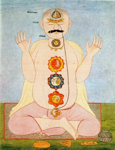 Схема чакр тонкого тела.